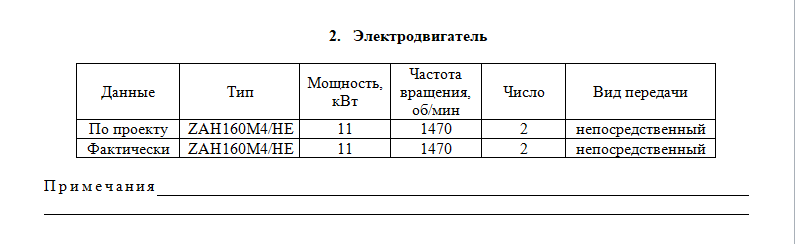 Характеристики электродвигателя в паспорте вентиляции