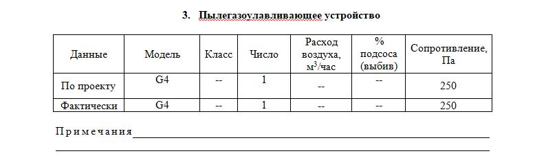Характеристики фильтрующего элемента паспорта вентиляции