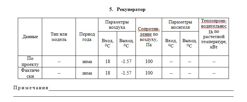 Характеристики рекуператора в паспорте вентиляционной системы