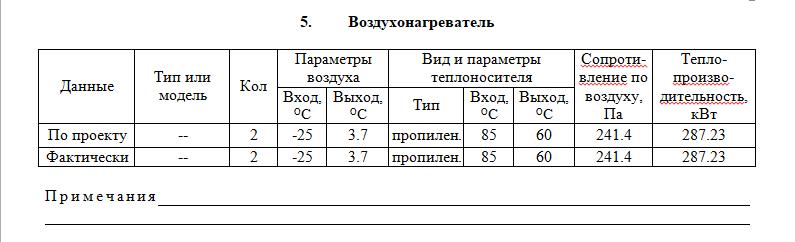 Характеристики калорифера в паспорте системы вертиляции