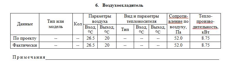 Характеристики воздухоохладителя в поспорте вентилятора
