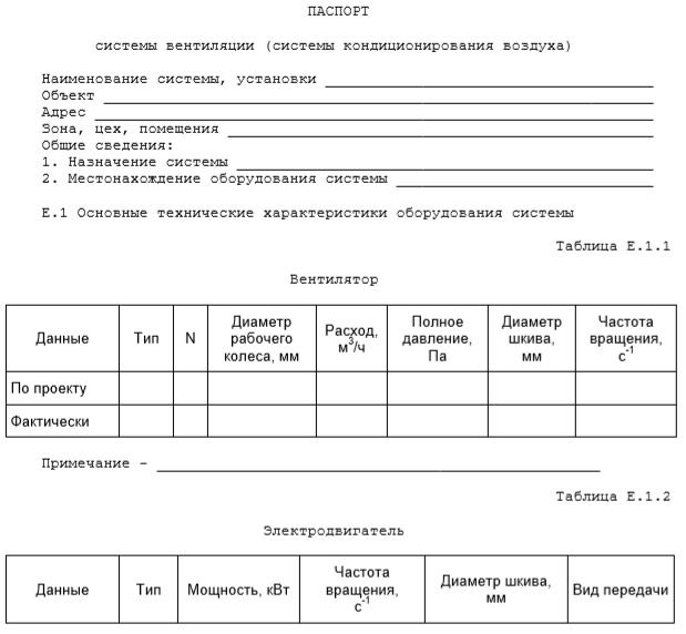Паспорт системы вентиляции