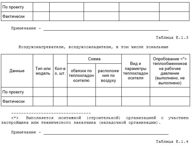 Паспорт системы вентиляции образец