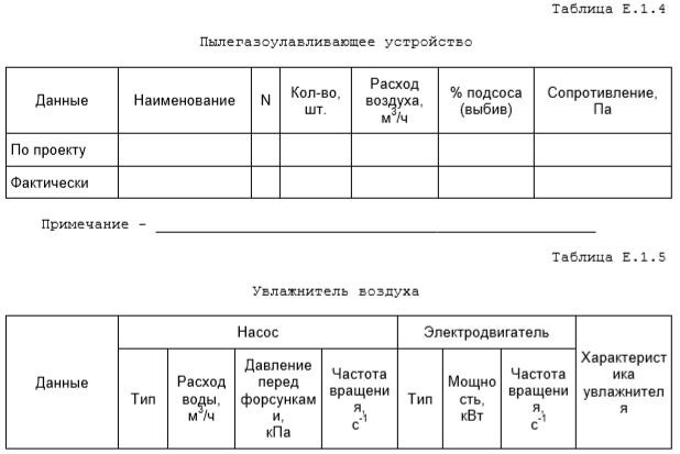 Паспорт системы вентиляции образец заполнения